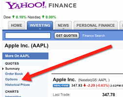Aapl Stock Quote Real Time Comfortable Stock Option Symbols Gorgeous Aapl Stock Quote Real Time