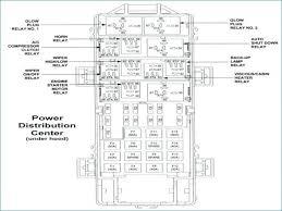 1997 jeep grand cherokee fuse box layout diagram location wiring 1997 jeep grand cherokee fuse panel diagram medium size of 97 jeep cherokee fuse box diagram 1997 location car wiring grand to wiring
