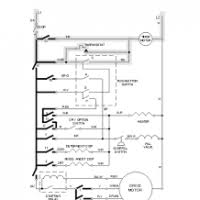 bosch dishwasher wiring diagram skazu co Bosch Dishwasher Wiring Diagram wiring diagram bosch dishwasher she43p06uc wiring diagram blog wiring diagram for bosch dishwasher