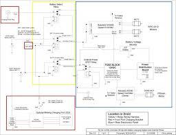 distribution board wiring diagram pdf distribution electrical panel wiring diagram pdf electrical auto wiring on distribution board wiring diagram pdf