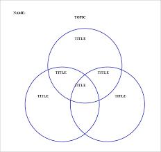 Typable Venn Diagram Template 9 Blank Venn Diagram Templates Pdf Doc Free Premium