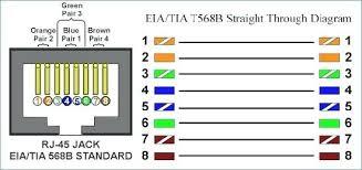 straight through cat 6 wiring diagram wiring diagram sys cat6 cable wiring diagram wiring diagram technic straight through cat 6 wiring diagram