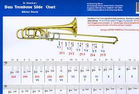 Chaminda Sri Lanka Police Band Trombone Pictures