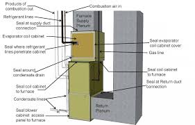 Vent duct penetrations have air leaks