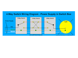 i am installing an z wave light switch setup in a 4 way switch 4 way switch wiring diagram with dimmer full size image