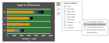 Add Primary Major Vertical Gridlines To The Clustered Bar Chart 4 Creative Target Vs Achievement Charts In Excel