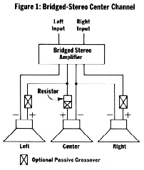 how to car stereo how to install a center channel another volume control option though a less flexible one is to install a high power resistor in line the speaker resistors dont have volume knobs