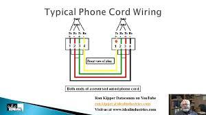 cat 3 pinout diagram wiring diagram sample cat 3 wiring diagram wiring diagrams cat 3 pinout diagram
