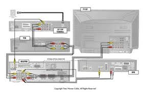 bose surround sound wiring diagrams images surround sound systems circuit diagram besides surround sound speaker