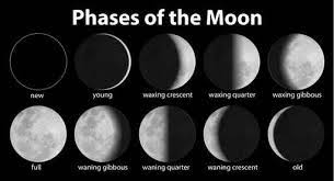 Moon Phases 2015 My Ambition Is To Support Astronomy Masa