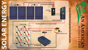 solar wiring diagram the wiring diagram solar combiner box wiring diagram nilza wiring diagram