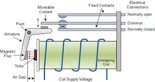 telemecanique motor starter wiring diagram on telemecanique images Relay Contactor Wiring Diagram telemecanique motor starter wiring diagram 26 motor starter schematic diagram telemecanique control switches relay contactor wiring diagram