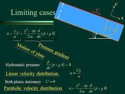 43 limiting cases y u x u q motion of plate pressure grant hydrostatic pressure linear velocity distribution