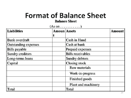 Full Balance Sheet Format Template Source I U Final Account ...