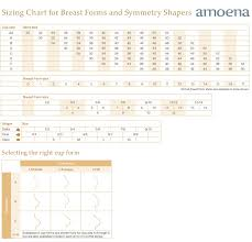 Amoena Breast Form Fitting Chart Tips