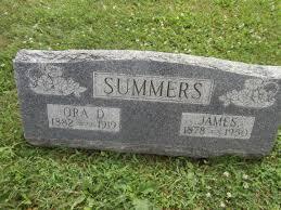 Ora Didenia Summers (Cornwell) (c.1882 - c.1919) - Genealogy