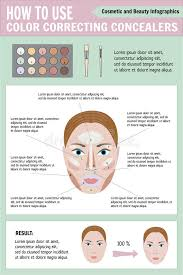 Makeup Color Corrector Chart Woman Face Before And After Makeup Vector Stock Vector