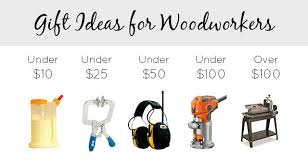 great gifts for woodworkers