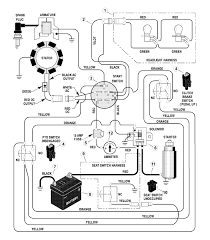 kohler marine generator wiring diagram kohler diy wiring diagrams kohler starter wiring diagram wiring diagrams and schematics