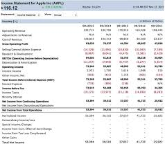 Create Your Income Statement