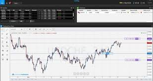 Best Stock Chart App Jstock Forex Free Stock Market Software For Intraday