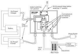 onan generator transfer switch wiring diagram wiring diagram list rv transfer switch wiring diagram wiring diagram expert rv generator transfer switch wiring diagram onan generator transfer switch wiring diagram