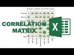 Circumplex Chart Excel Videos Matching How To Make A Wind Rose In Excel Revolvy