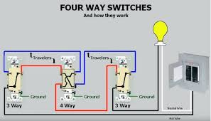 4 way switch wiring diagram variations complete wiring diagrams \u2022 Magnetic Motor Starter Wiring Diagram 4 way dimmer 4 way switch with dimmer wiring diagram us 2 way switch rh soatyanneru club 3 way switch wiring diagram 3 way switch light wiring diagram