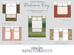 how to choose a bedroom rug diagram start by measuring the size