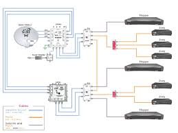 hopper 3 wiring diagram best of slingbox solo wiring diagram dish Home Network Wiring Diagram hopper 3 wiring diagram fresh what wiring changes will be required for hopper 3 satelliteguys us