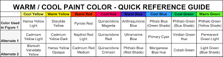 warm cool paint color quick reference guide