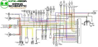 atv wiring diagrams atv image wiring diagram loncin 50cc quad wiring diagram jodebal com on atv wiring diagrams
