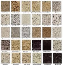 Encimeras De Cocina Pros Y Contras De Cada Tipo  LM INGECON AlbaceteClases De Granitos Para Encimeras