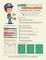 Human Resource Assignment Help Hr Homework Writing Service Resume