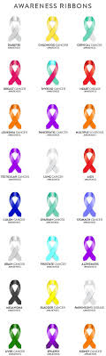 Awareness Ribbons Guide Colors And Meanings