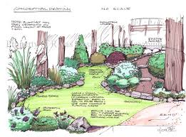 Small Picture 191 best Permaculture Designs images on Pinterest Permaculture