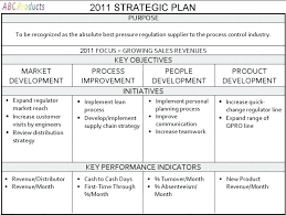 Marketing And Sales Strategy Business Plan Example One Page ...