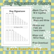 Key Signature Chart Susan Paradis Piano Teaching Resources