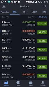 Best Crypto Trading Charts Best Smartphone Apps For Trading Cryptocurrencies On The Move