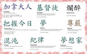 татуировки в иероглифах If Endif галерея