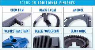 surface coating options part four additional options