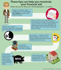 Fafsa Flow Chart These Mistakes Cost Many Students Their Shot At College