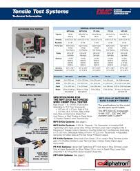 Connector Tooling Guide Pdf Free Download