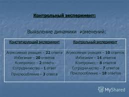 Презентация на тему Презентация Социально психологический  16 Контрольный эксперимент