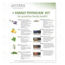 Doterra Family Physician Kit Essential Oils Pinterest