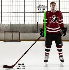 Proper Stick Height Futur Hockey Factory Outlet