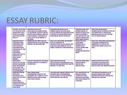a louis armstrong webquest for class ppt video online  9 essay rubric