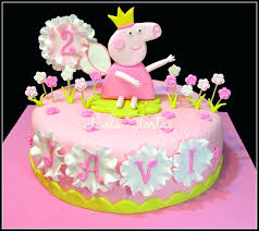 Peppa Pig Birthday Cake Ideas Betseyjohnsonshoesus