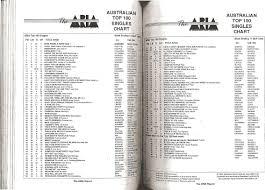 Aria Top 50 Singles Top 100 Singles Every Aria Top 100