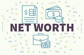 Net Worth Of Business Liquid Net Worth Definition Details And Quiz Business Terms
